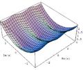 Complex sine abs.png