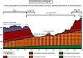Coupe géologique de la pseudo côte du Buntsandstein et de la plus grande Butte témoin du bassin Parisien .jpg