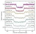 Curvas de luz de los siete planetas de TRAPPIST-1 durante su tránsito.jpg
