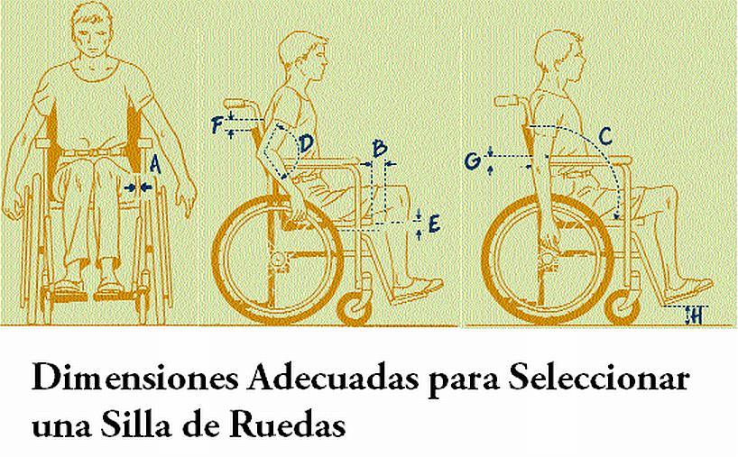 Dimensiones Silla de Ruedas