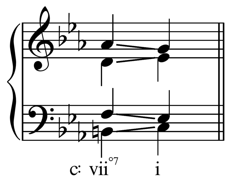 File:Diminished seventh chord resolution.png - Wikimedia Commons