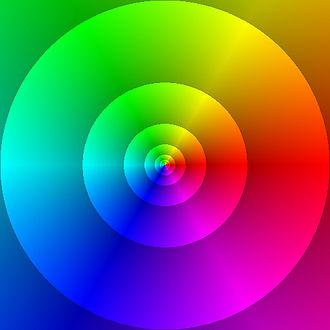 Domain coloring - Image: Domain coloring z 03