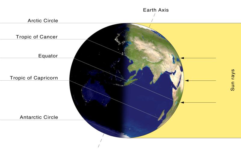 Earth-lighting-summer-solstice EN - corrected.png
