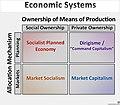 Economic Systems Typology (v4).jpg