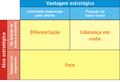 Estrategias genericas.png