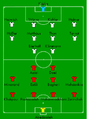 Football France 1998 Germany-Iran line-up.png