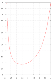 Gamma function.png