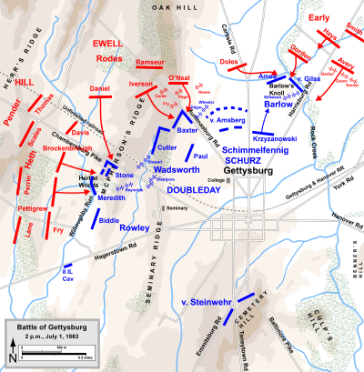 Army of the Potomac at Gettysburg