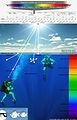 Gráfica de luz color vision.jpg