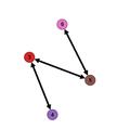 GraphA3.png