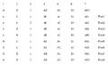 Harvard Chart.PNG