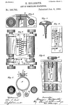 Unit record equipment - Wikipedia