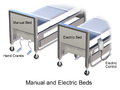 Home Care Hospital Bed Manual & Electric.png