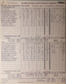 Houston vs. North Carolina, 1982 NCAA Tourney.png