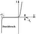 I-U-Charakteristik p-n-Uebergang Durchbruch.png