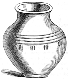 Illustration to Brampton urns in The Works of Thomas Browne, vol 3 (1835).png