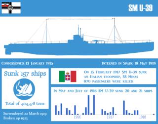 SM <i>U-39</i>