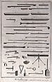 Instruments used in the processing of copper in Saxony. Etch Wellcome V0023541.jpg