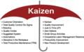 Kaizen umbrella.png