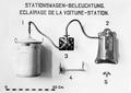 Konstruktion der Stationswagenbeleuchtung - CH-BAR - 3241623.tif