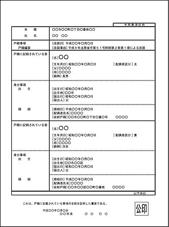 Koseki - Reproduction of a koseki certificate printout