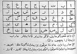 Lak arabic alphabet.JPG