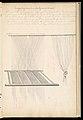 Master Weaver's Thesis Book, Systeme de la Mecanique a la Jacquard, 1848 (CH 18556803-283).jpg