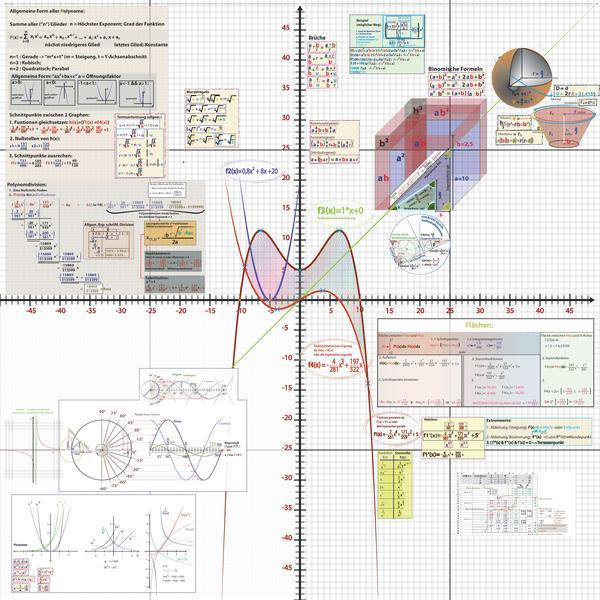File:Mathematik Zusammenfassung 1x1m Beta.pdf