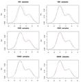 Metropolis sampling algorithm convergence.png