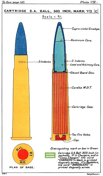 ".303 British - Longitudinal section of Mk VII ammunition circa 1915, showing the ""tail heavy"" design"