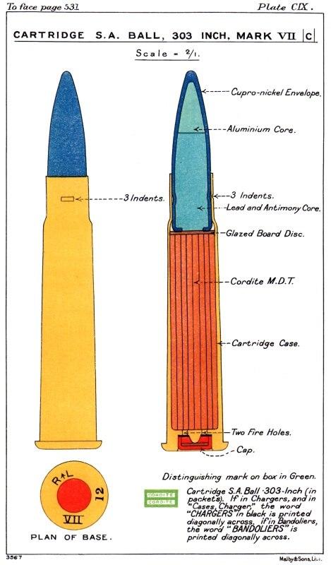 Mk VII .303 cartridge diagram Treatise on Ammunition 1915