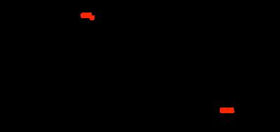 Methyltransferase - Wikipedia