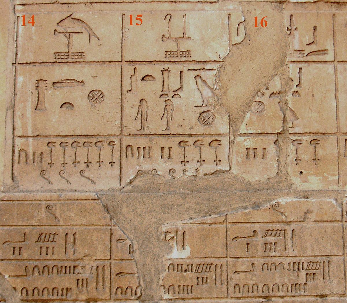 ägyptische Zahlschrift Wikipedia