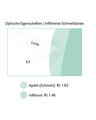 Optische Eigenschaften3 D 400.png