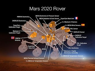Mars 2020 - Proposed Mars 2020 rover payload (June 10, 2015)