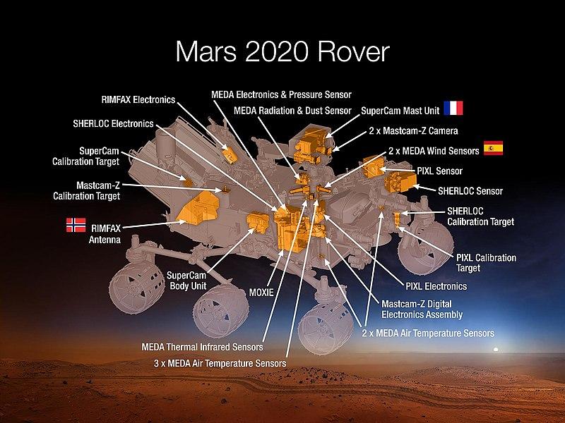 Lokasi muatan sover ilmu penjelajah Mars 2020