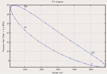 PV plot adiab sim.png
