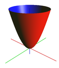 Paraboloid rotacni.png