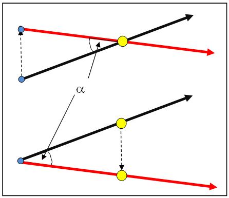 Parallax geo or helio static