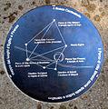 Parco del boschetto, mappa dei luoghi d'egitto a firenze.JPG
