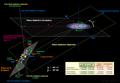 Plano Galáctico y la Eclíptica.png