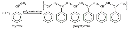 Polystyrene formation.PNG