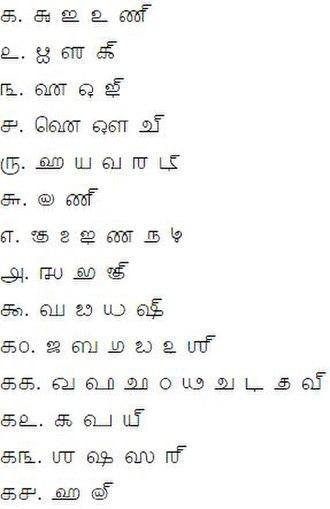 Grantha script - Pratyāhāra Sūtras in Grantha Script