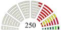 Raspodela mandata 2014.png