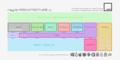 Raylib architecture v3.0.png