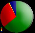 Referéndum constitucional Ecuador 2008.png