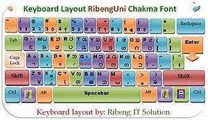 Chakma alphabet - Image: Ribeng Uni Keyboard Layout