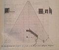 Richard Pococke Cheopspyramiden.JPG