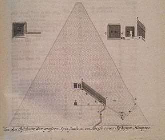 Richard Pococke - Richard Pocockes sketch of Pyramid of Cheops from 1754.