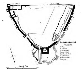 Richmond Castle - A plan of Richmond Castle's main enclosure, keep, and the small enclosure around the keep. The outer enclosure is off to the east.